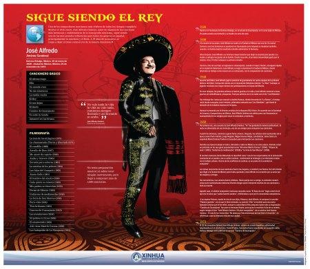 MEXICO-DOLORES HIDALGO-MUSICA-JOSE ALFREDO JIMENEZ
